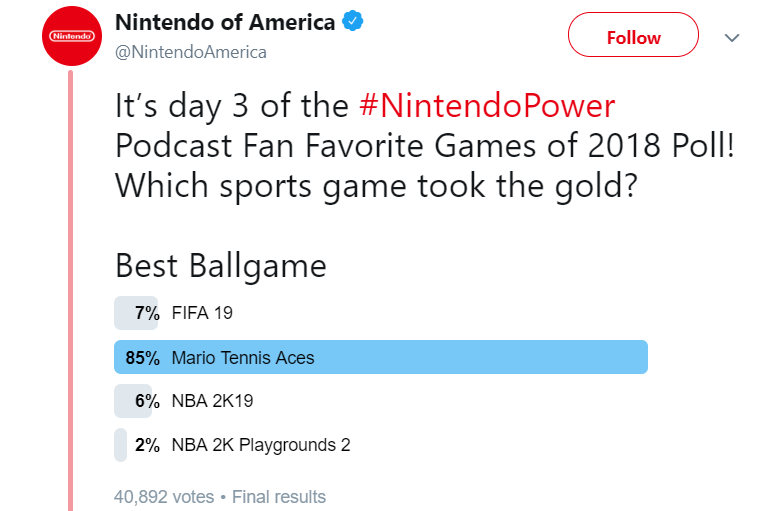 Nintendo poll Twitter marketing