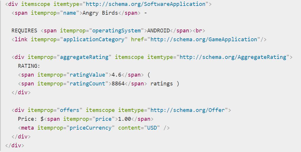 Schema Markup, Microdata