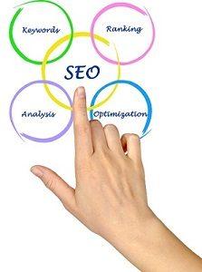 online medical marketing